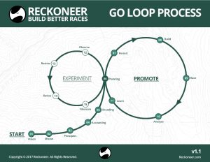 Reckoneer Go-Loop Process